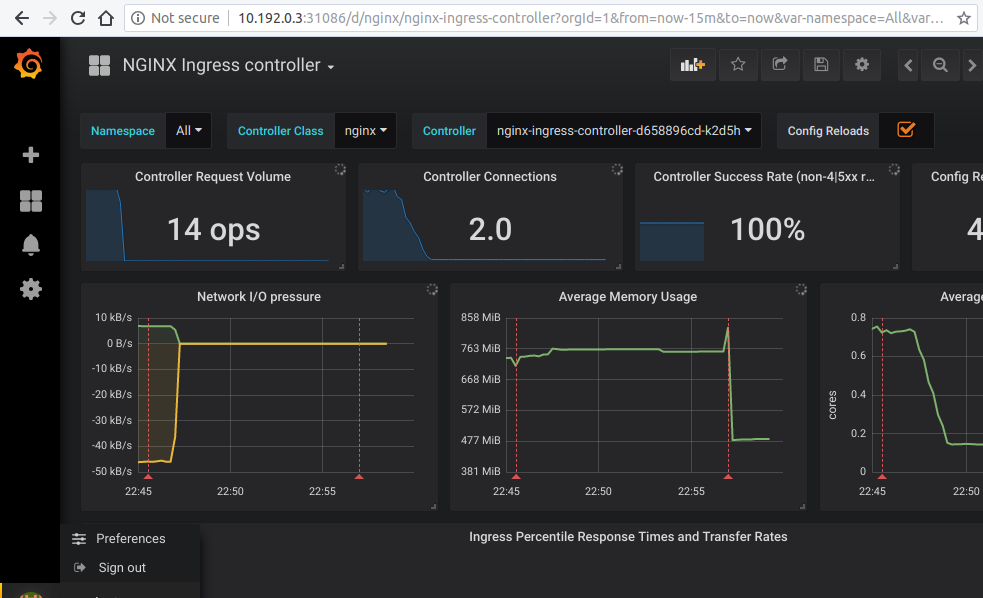 Prometheus and Grafana installation - NGINX Ingress Controller